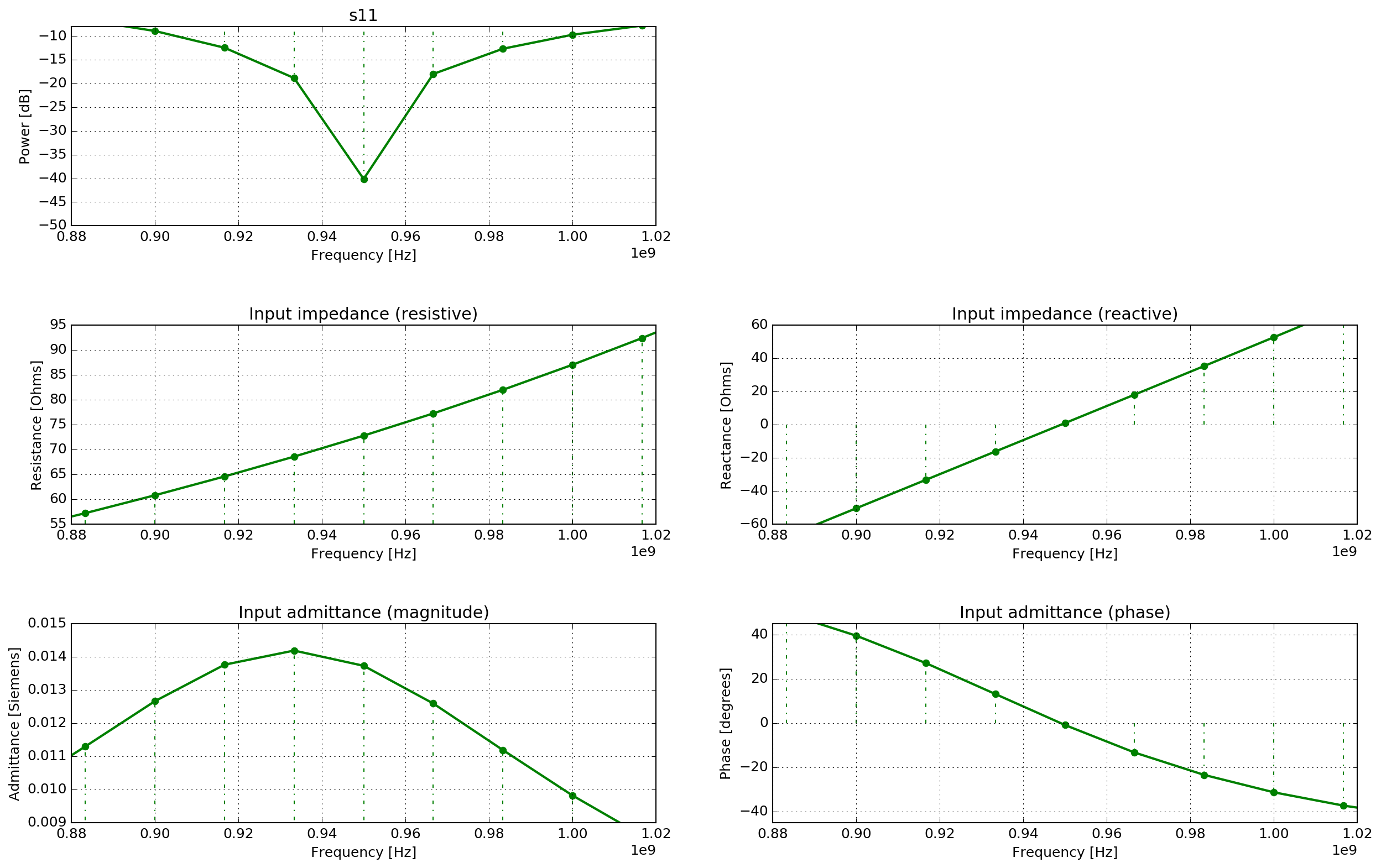 _images/antenna_wire_dipole_fs_ant_params_detail.png